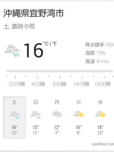 沖縄で雪が降った時の気温