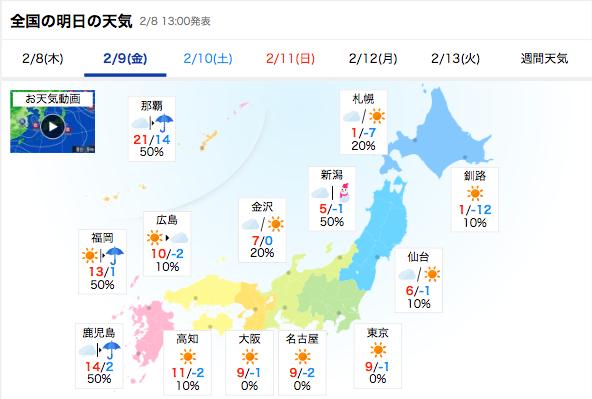 沖縄 寒い